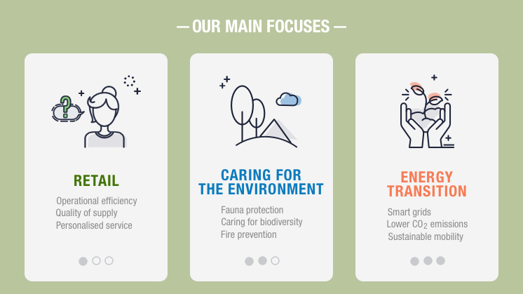 Our main focuses. Retail. Caring for the environment. Energy transition.